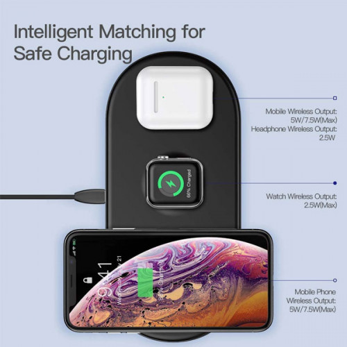 Baseus Wireless Charger, 3 in 1 Wireless Charging Station for Apple Watch, AirPods Pro and iPhone 12 Pro , 12 Pro Max