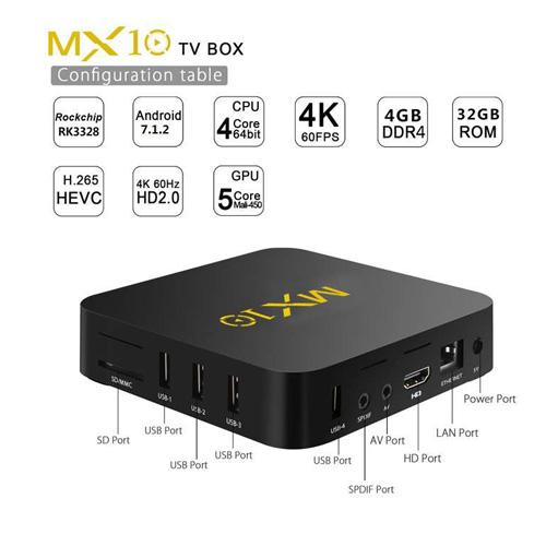 MX10 RK3328  Quad-core ARM Cortex-A53 CP...